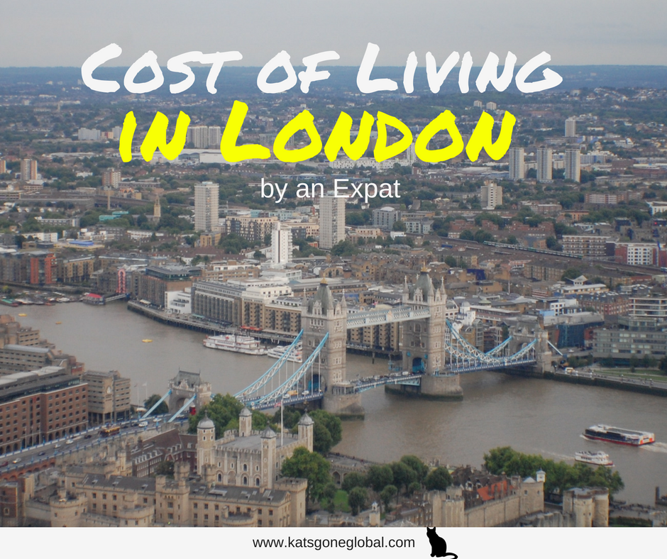 The Cost Of Renting S Room I London