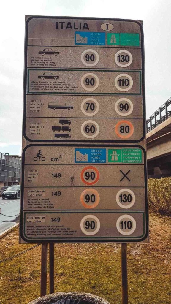 Speed Limits to remember when driving in Italy